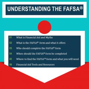 Understanding the FAFSA